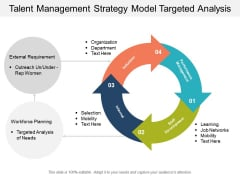 Talent Management Strategy Model Targeted Analysis Ppt Powerpoint Presentation Slides Picture