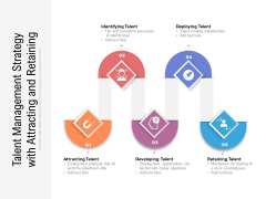 Talent Management Strategy With Attracting And Retaining Ppt PowerPoint Presentation Show Smartart PDF