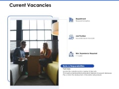 Talent Management Systems Current Vacancies Ppt Professional Sample PDF