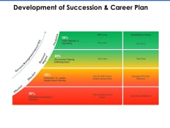 Talent Management Systems Development Of Succession And Career Plan Ppt Show Themes PDF