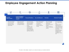Talent Management Systems Employee Engagement Action Planning Ppt Model Tips PDF