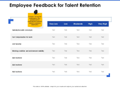 Talent Management Systems Employee Feedback For Talent Retention Ppt Infographics Background Images PDF