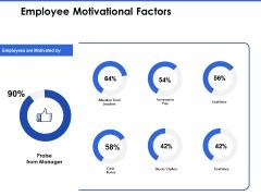 Talent Management Systems Employee Motivational Factors Guidelines PDF