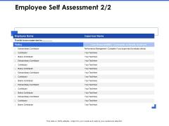 Talent Management Systems Employee Self Assessment Results Ppt Ideas Slide Portrait PDF