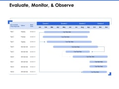 Talent Management Systems Evaluate Monitor And Observe Ppt Inspiration Designs Download PDF