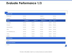 Talent Management Systems Evaluate Performance Ppt Ideas Structure PDF