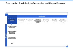 Talent Management Systems Overcoming Roadblocks In Succession And Career Planning Portrait PDF
