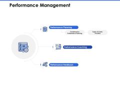 Talent Management Systems Performance Management Ppt Outline Deck PDF