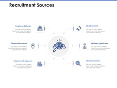 Talent Management Systems Recruitment Sources Ppt Icon Objects PDF