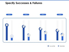 Talent Management Systems Specify Successes And Failures Information PDF