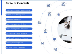Talent Management Systems Table Of Contents Ppt Icon Guidelines PDF