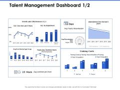 Talent Management Systems Talent Management Dashboard Brochure PDF