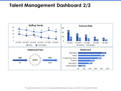 Talent Management Systems Talent Management Dashboard Rate Graphics PDF