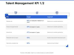 Talent Management Systems Talent Management KPI Target Ppt Slides Maker PDF