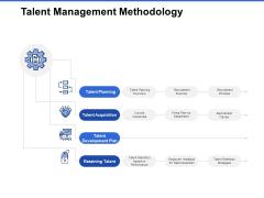 Talent Management Systems Talent Management Methodology Information PDF