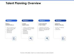 Talent Management Systems Talent Planning Overview Ppt Ideas Smartart PDF