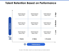 Talent Management Systems Talent Retention Based On Performance Inspiration PDF