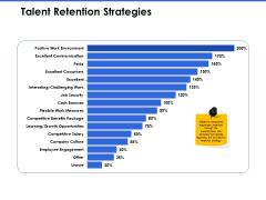 Talent Management Systems Talent Retention Strategies Inspiration PDF