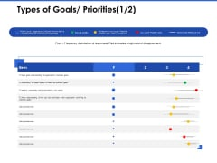 Talent Management Systems Types Of Goals Priorities Ppt Inspiration Portfolio PDF