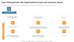 Talent Management With Organizational Goals And Employee Needs Demonstration PDF
