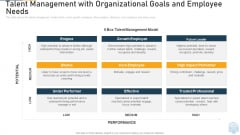 Talent Management With Organizational Goals And Employee Needs Growth Ppt Ideas Guidelines PDF