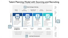 Talent Planning Model With Sourcing And Recruiting Ppt Ideas Sample PDF
