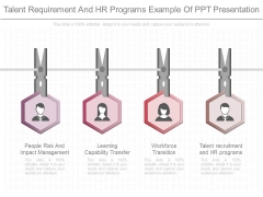 Talent Requirement And Hr Programs Example Of Ppt Presentation