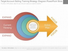 Target Account Selling Training Strategy Diagram Powerpoint Slide