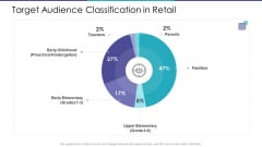 Target Audience Classification In Retail Designs PDF