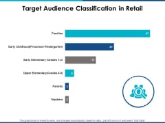 Target Audience Classification In Retail Ppt Powerpoint Presentation Professional Guide