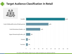 Target Audience Classification In Retail Ppt PowerPoint Presentation Summary Infographics