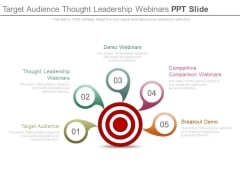 Target Audience Thought Leadership Webinars Ppt Slide