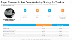 Target Customer In Real Estate Marketing Strategy For Vendors Download PDF