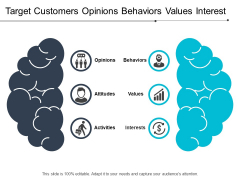 Target Customers Opinions Behaviours Values Interest Ppt PowerPoint Presentation Pictures Shapes