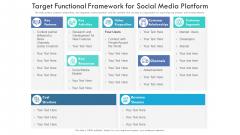 Target Functional Framework For Social Media Platform Introduction PDF