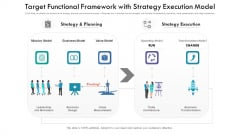 Target Functional Framework With Strategy Execution Model Formats PDF