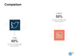 Target Market Comparison Ppt Slides Gridlines PDF