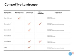 Target Market Competitive Landscape Ppt Outline Inspiration PDF