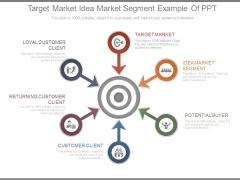 Target Market Idea Market Segment Example Of Ppt