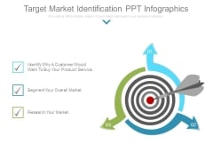Target Market Identification Ppt Infographics