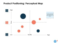 Target Market Product Positioning Perceptual Map Ppt Summary Display PDF