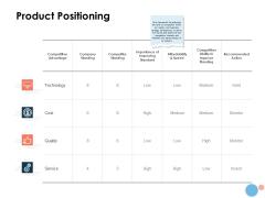 Target Market Product Positioning Ppt Professional Slides PDF