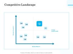 Target Market Segmentation Competitive Landscape Ppt PowerPoint Presentation Professional Graphics Design PDF