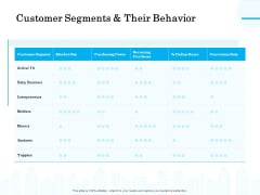 Target Market Segmentation Customer Segments And Their Behavior Ppt PowerPoint Presentation Gallery Visual Aids PDF
