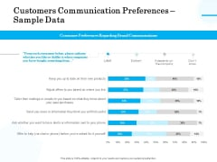 Target Market Segmentation Customers Communication Preferences Sample Data Ppt PowerPoint Presentation Portfolio Model PDF