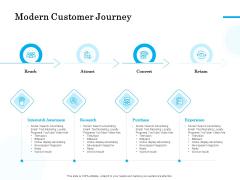Target Market Segmentation Modern Customer Journey Ppt PowerPoint Presentation Ideas Good PDF