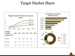 Target Market Share Ppt PowerPoint Presentation Templates