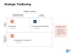 Target Market Strategic Positioning Ppt Layouts Graphics Tutorials PDF