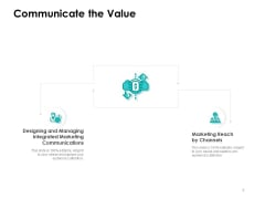 Target Market Strategy Communicate The Value Ppt Summary Templates PDF