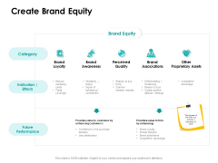 Target Market Strategy Create Brand Equity Ppt Layouts Grid PDF